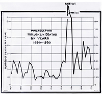 Influenza-Graph-1890-1930-30247-0-corrected-72dpi.jpg